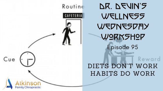 Diets Don't Work, Habits Do Work